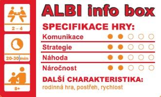 Ubongo - Albi info box