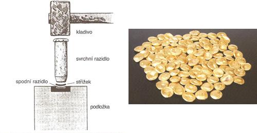 vyroba_minci