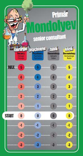 Ukázka bodovací tabulky