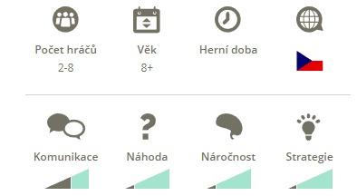 Timeline Česko popiska
